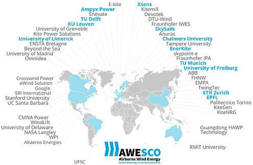 AWESCO Training Network   MaREI Centre for Marine and